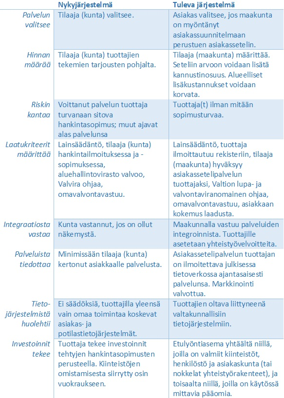 vertailukaavio2