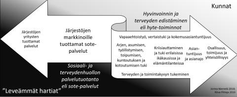 hytesoteviuhka2