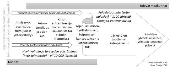 Järjestöviuhka_Niemelä_11112019