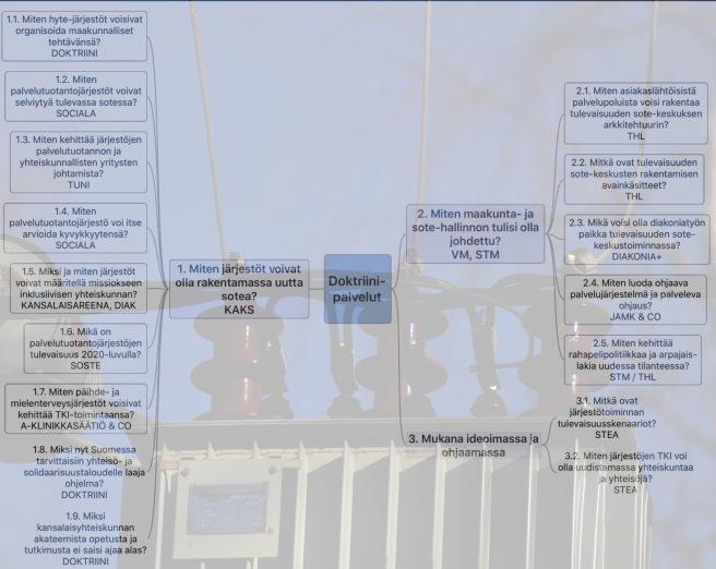 Referenssi_kartta